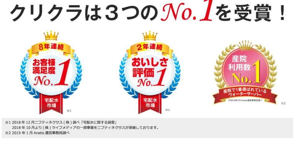 クリクラは3つのno.1を受賞
